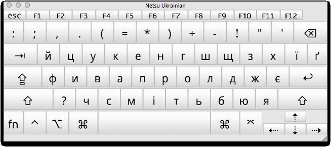Netsu Ukrainian