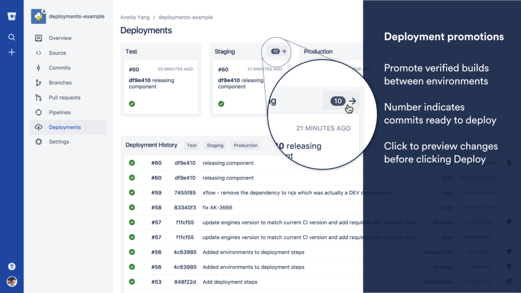 Bitbucket Deployment promotions