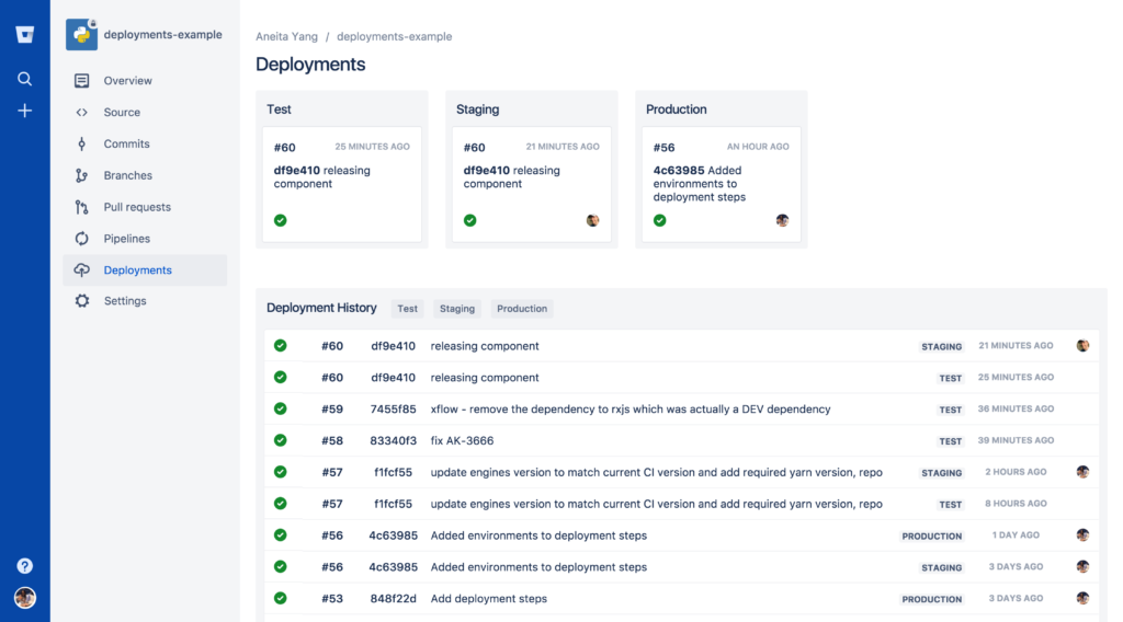 Bitbucket Deployments dashboard
