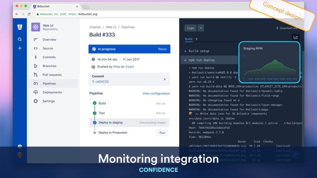 Monitoring integrations