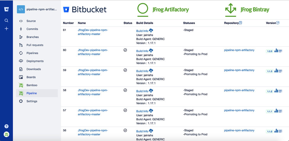 Better release management with JFrog and Bitbucket Pipelines