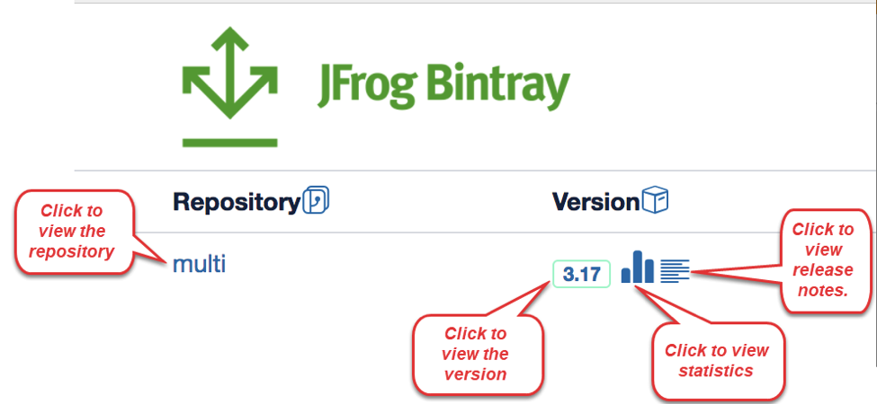 Better release management with JFrog and Bitbucket Pipelines - Bitbucket