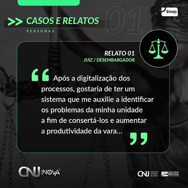 """(Personas) Casos e Relatos: Relato 01 - Juiz - Desembargador """"Após a digitalização dos processos, gostaria de ter um sistema que me auxilie a identificar os problemas da minha unidade a fim de consertá-los e aumentar a produtividade da vara..."""" Logo do CNJ Inova, do Conselho Nacional de Justiça e do Brasil."""